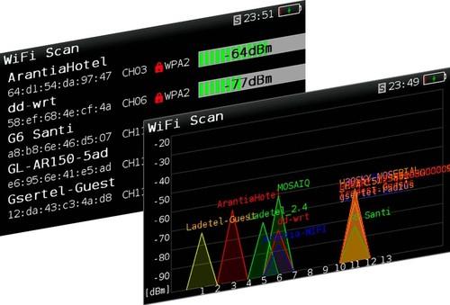 Televes Antennen Messgerät+Analyze H30E Option WIFI H30EUP-WIFI