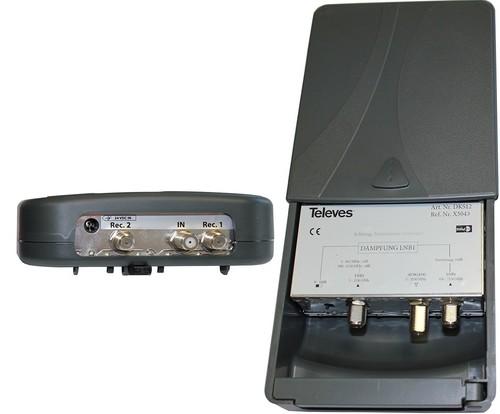 Televes Einkabelsystem DKS 12 Set