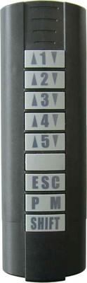 Funksender- empfänger