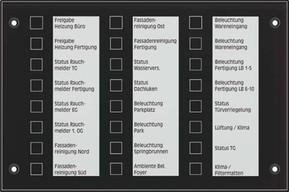 Bussysteme-Visualisierungen