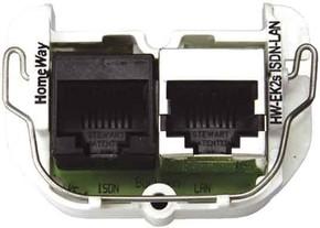 Homeway HW-EK2S LAN/ISDN Modul LAN 100MBit/s HAXHSM-G0200-C041