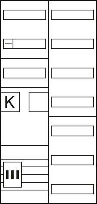Zählerplätze
